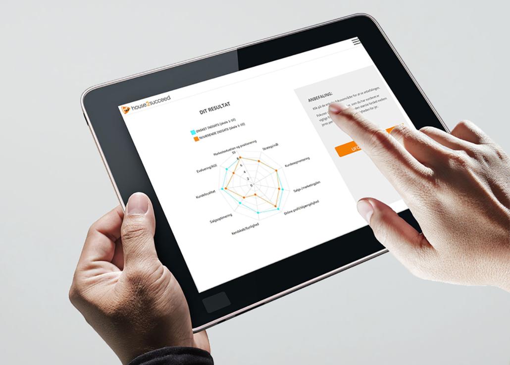 Skab vækst med en 360 graders performance-vurdering af din salgs- og marketingindsats